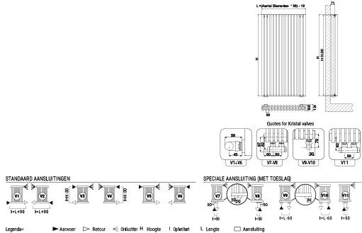 T_50.03_NeoDesign_ARIANNA_VT_HZ_Maatschets+Aansluitingen